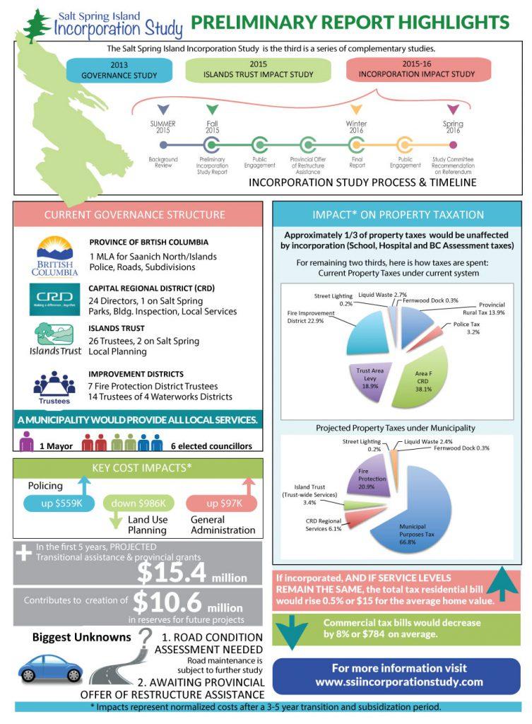 SSIIS-FactSheet